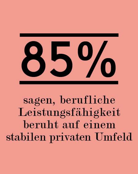 berufliche Leistungsfähigkeit beruht auf einem stabilen privaten Umfeld ab